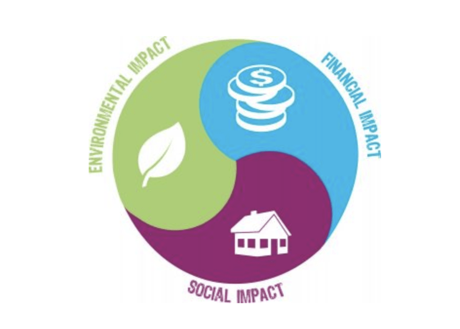 How to look beyond financial returns with Impact Investing